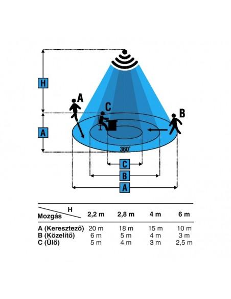 Jelenlét érzékelő UltraTech UT-PS101WH